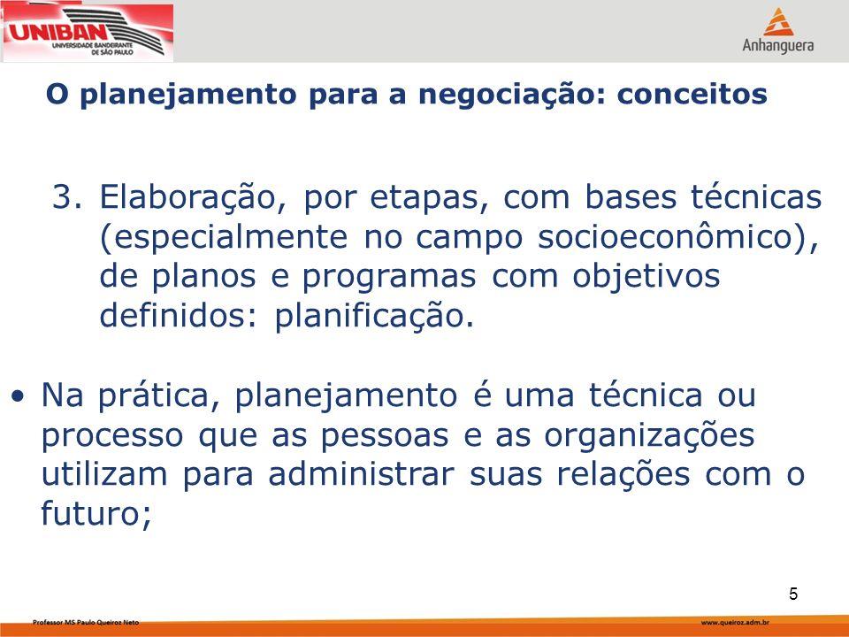 Capa da Obra. O planejamento para a negociação: conceitos.