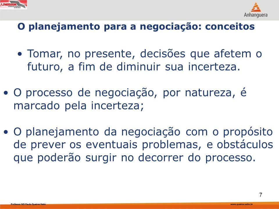 O planejamento para a negociação: conceitos