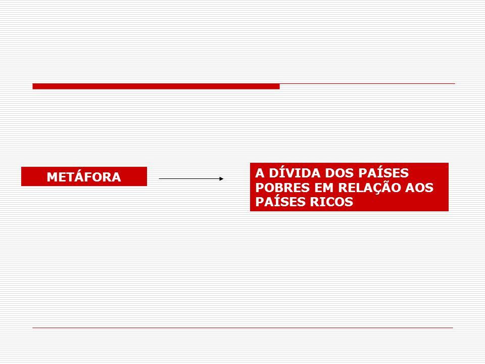 A DÍVIDA DOS PAÍSES POBRES EM RELAÇÃO AOS PAÍSES RICOS
