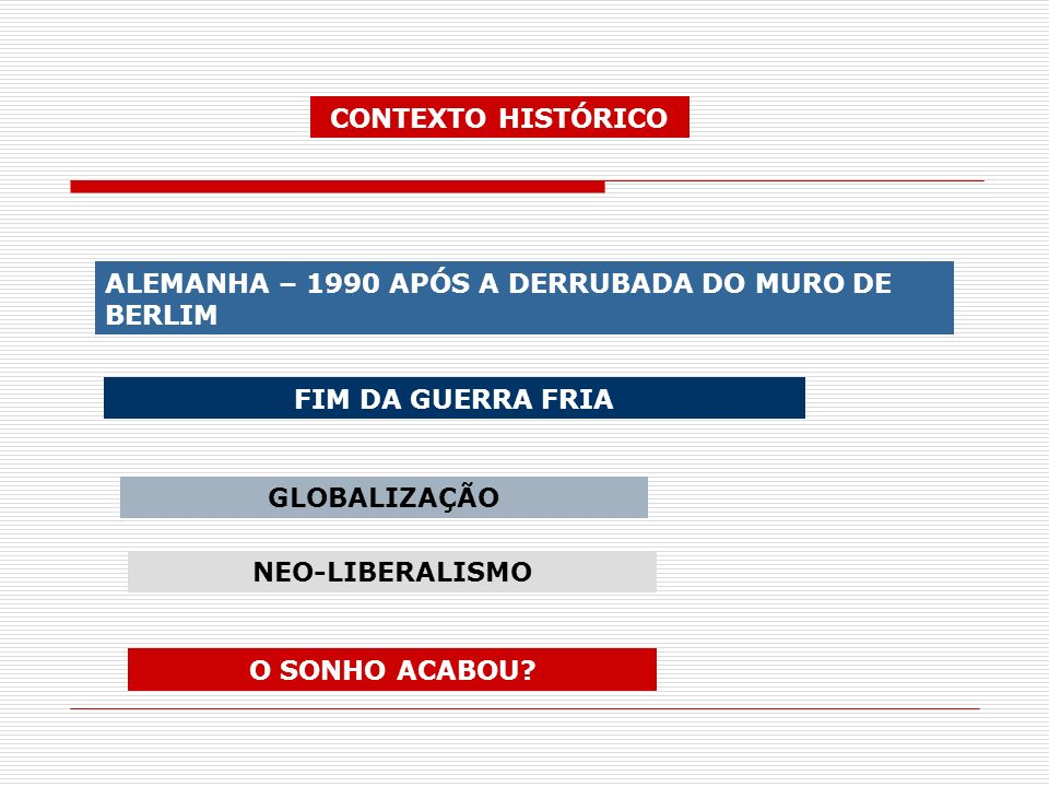CONTEXTO HISTÓRICO ALEMANHA – 1990 APÓS A DERRUBADA DO MURO DE BERLIM. FIM DA GUERRA FRIA. GLOBALIZAÇÃO.