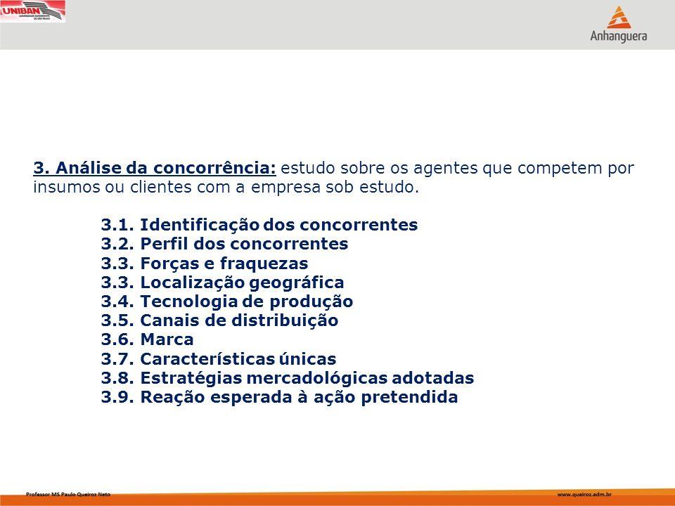 3. Análise da concorrência: estudo sobre os agentes que competem por insumos ou clientes com a empresa sob estudo.