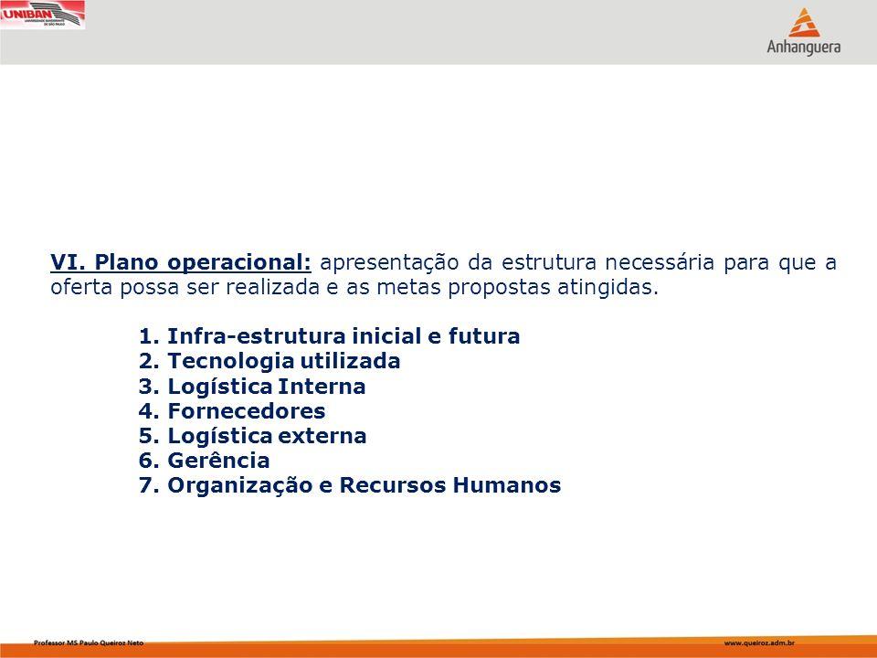 VI. Plano operacional: apresentação da estrutura necessária para que a oferta possa ser realizada e as metas propostas atingidas.