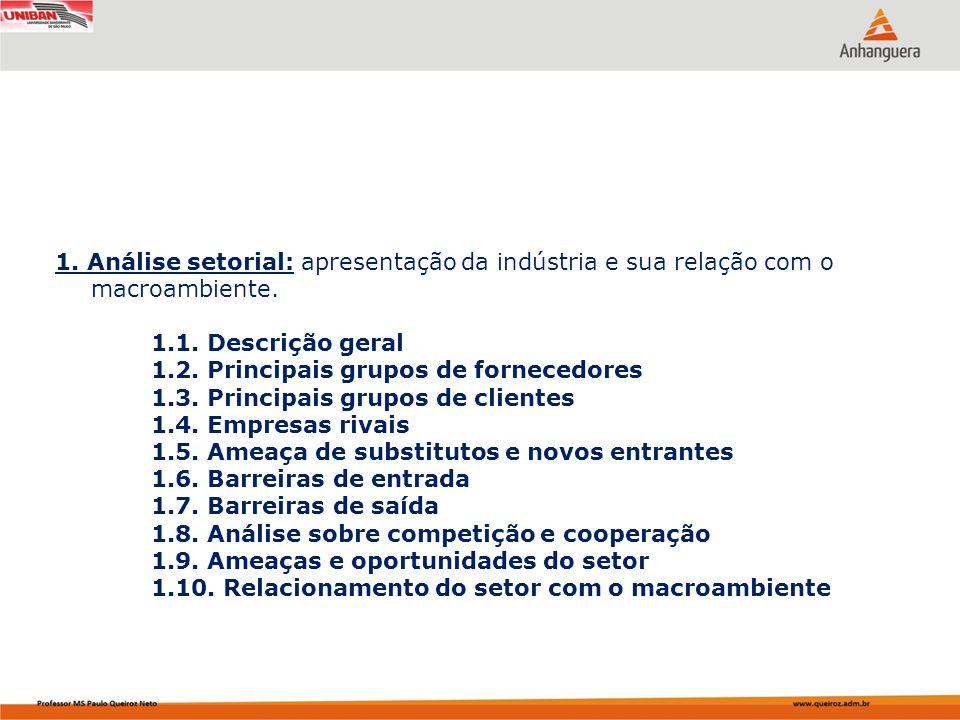 1. Análise setorial: apresentação da indústria e sua relação com o macroambiente.