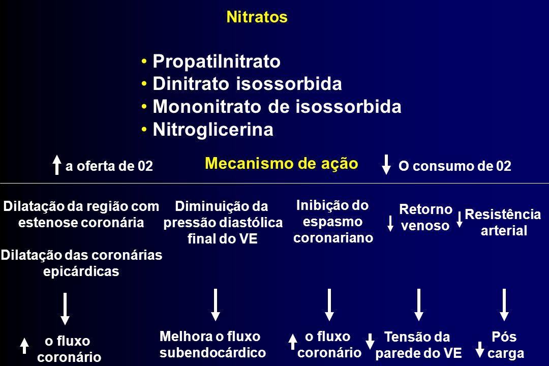 Dilatação da região com Dilatação das coronárias