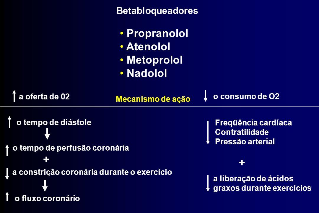Propranolol Atenolol Metoprolol Nadolol + + Betabloqueadores