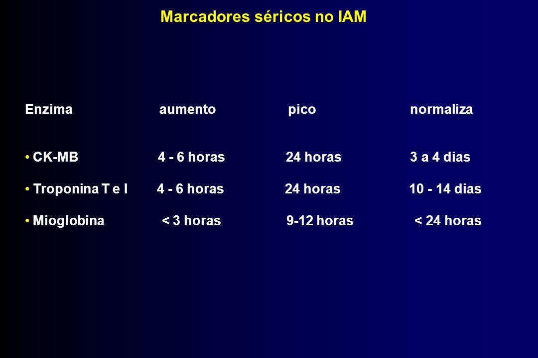 Marcadores séricos no IAM