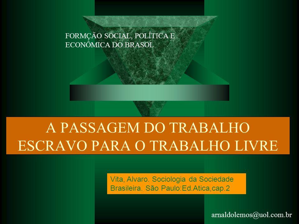 A PASSAGEM DO TRABALHO ESCRAVO PARA O TRABALHO LIVRE