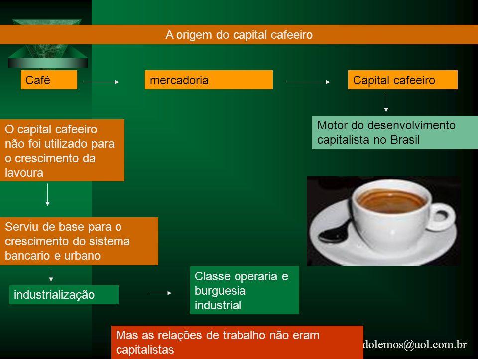 A origem do capital cafeeiro