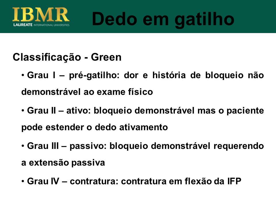 Dedo em gatilho Classificação - Green