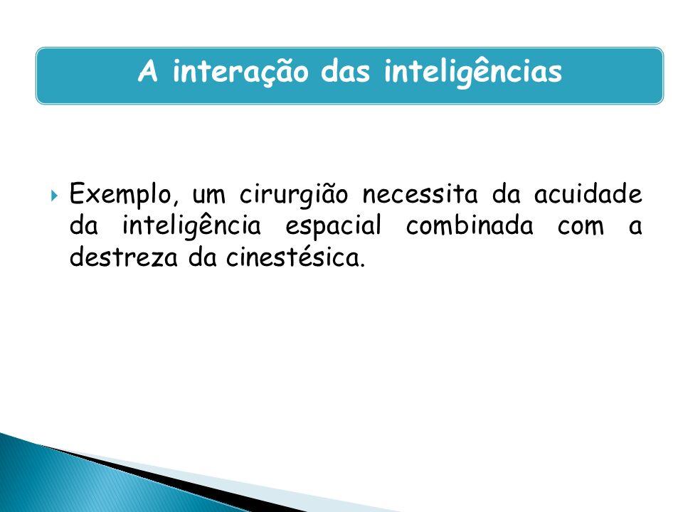 A interação das inteligências