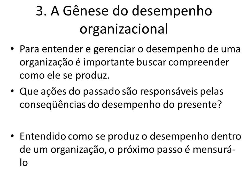 3. A Gênese do desempenho organizacional