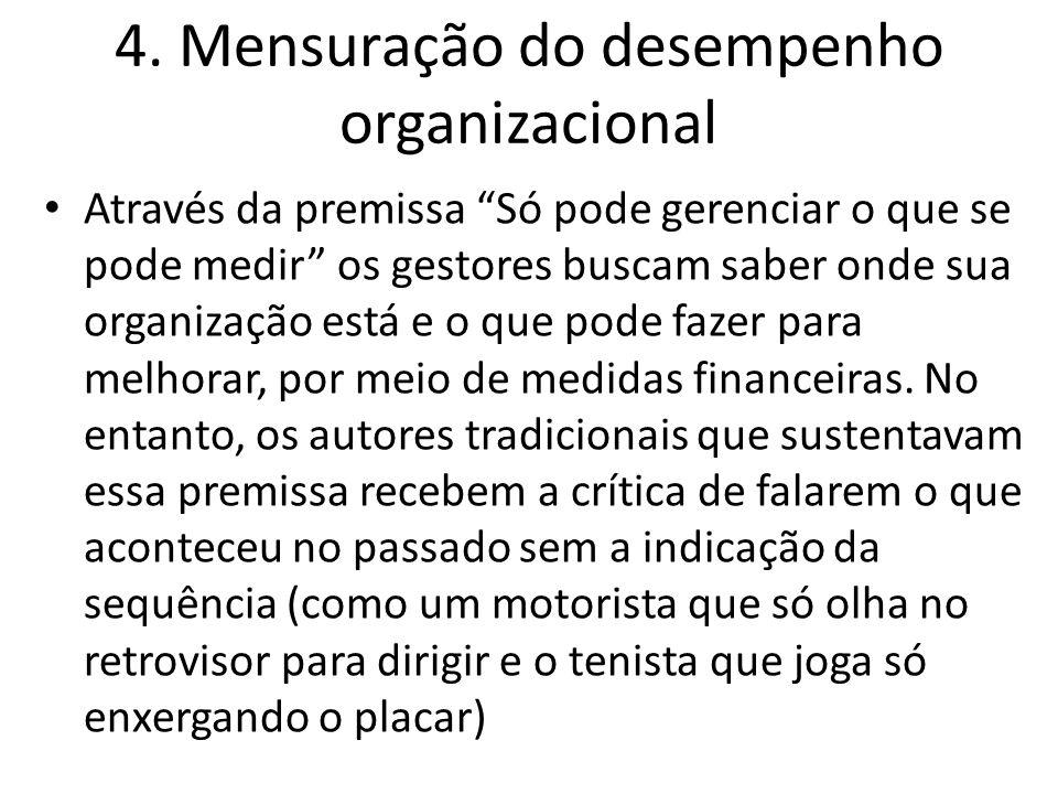 4. Mensuração do desempenho organizacional
