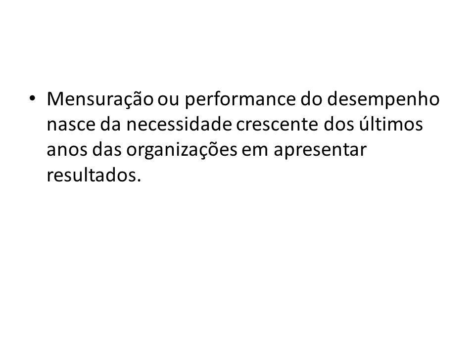 Mensuração ou performance do desempenho nasce da necessidade crescente dos últimos anos das organizações em apresentar resultados.