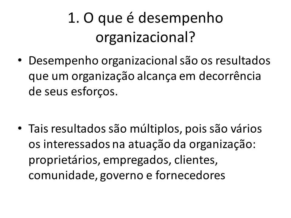 1. O que é desempenho organizacional
