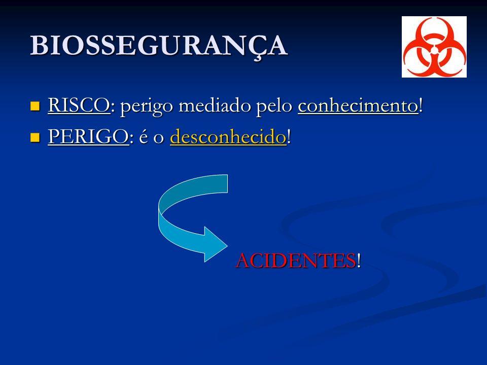 BIOSSEGURANÇA RISCO: perigo mediado pelo conhecimento!