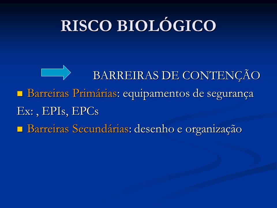RISCO BIOLÓGICO BARREIRAS DE CONTENÇÃO