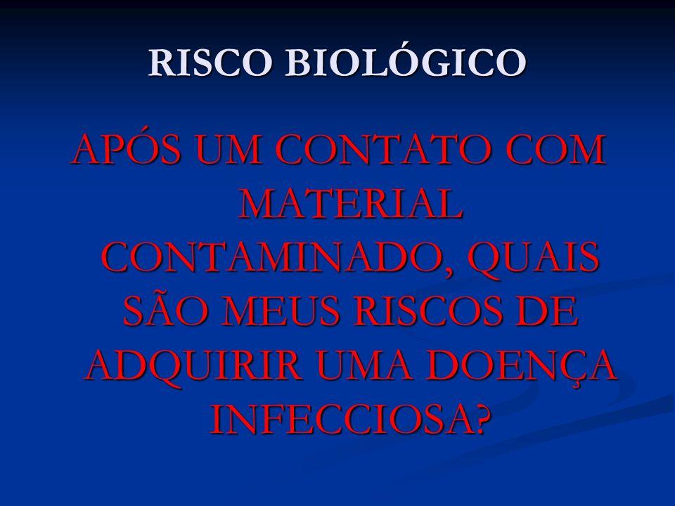 RISCO BIOLÓGICO APÓS UM CONTATO COM MATERIAL CONTAMINADO, QUAIS SÃO MEUS RISCOS DE ADQUIRIR UMA DOENÇA INFECCIOSA
