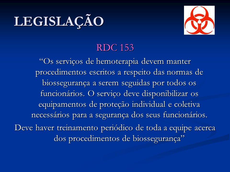 LEGISLAÇÃO RDC 153.