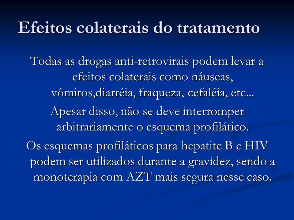 Efeitos colaterais do tratamento