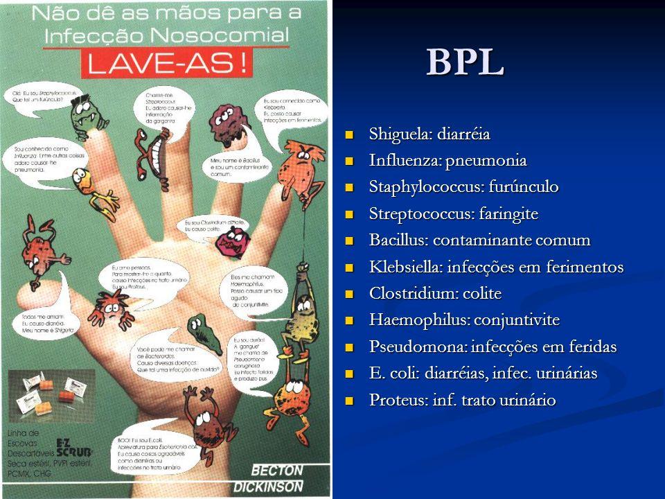 BPL Shiguela: diarréia Influenza: pneumonia Staphylococcus: furúnculo