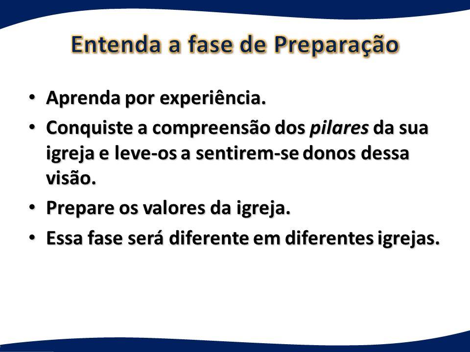 Entenda a fase de Preparação