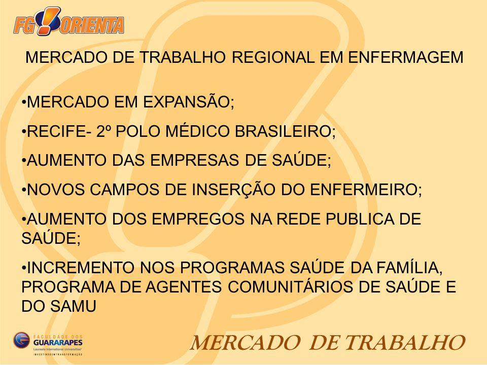 MERCADO DE TRABALHO MERCADO DE TRABALHO REGIONAL EM ENFERMAGEM