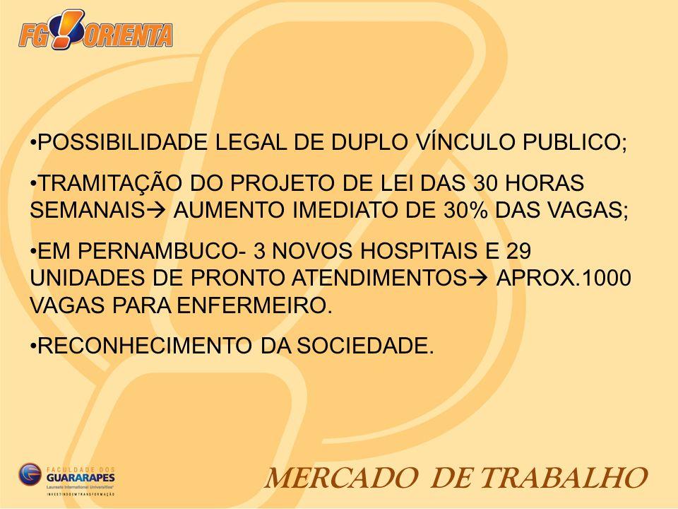 MERCADO DE TRABALHO POSSIBILIDADE LEGAL DE DUPLO VÍNCULO PUBLICO;