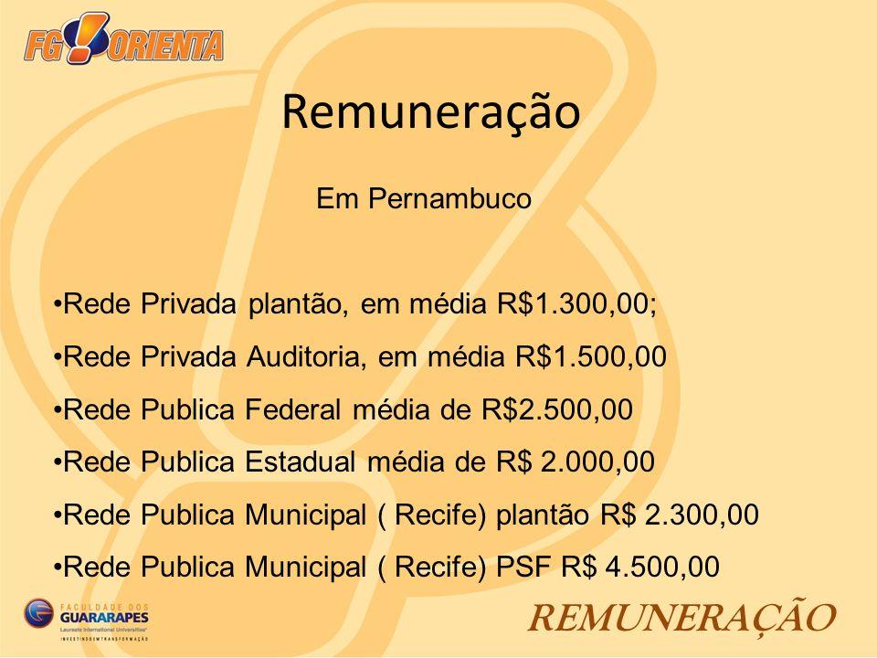 Remuneração REMUNERAÇÃO Em Pernambuco