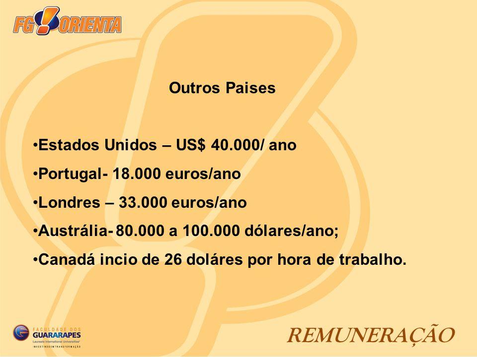 REMUNERAÇÃO Outros Paises Estados Unidos – US$ 40.000/ ano