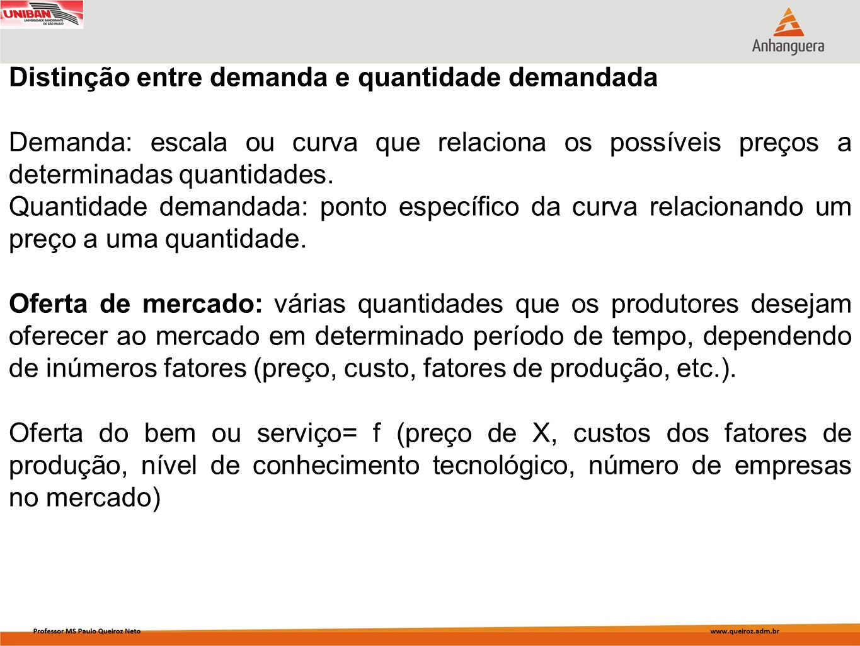 Distinção entre demanda e quantidade demandada