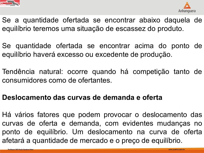Deslocamento das curvas de demanda e oferta