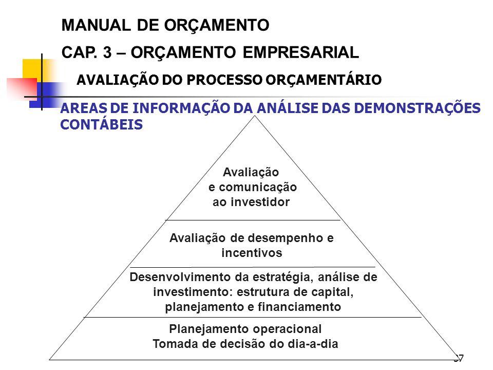 AREAS DE INFORMAÇÃO DA ANÁLISE DAS DEMONSTRAÇÕES CONTÁBEIS