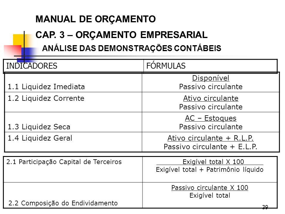 CAP. 3 – ORÇAMENTO EMPRESARIAL