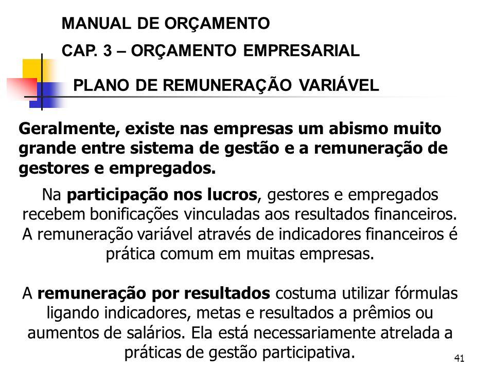 MANUAL DE ORÇAMENTO CAP. 3 – ORÇAMENTO EMPRESARIAL. PLANO DE REMUNERAÇÃO VARIÁVEL.