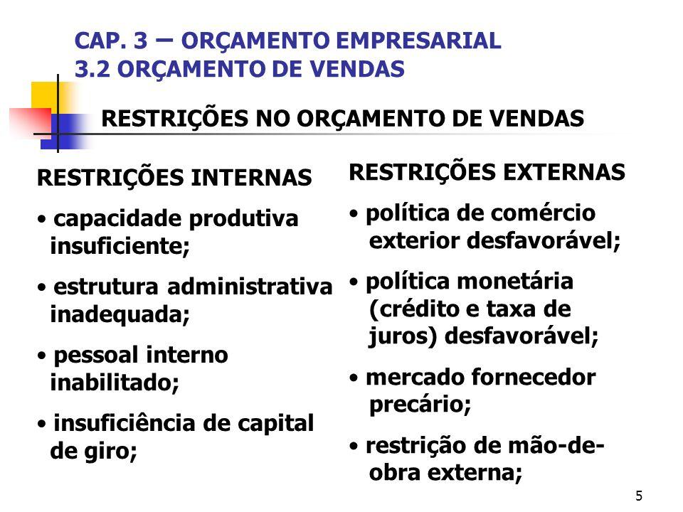 CAP. 3 – ORÇAMENTO EMPRESARIAL 3.2 ORÇAMENTO DE VENDAS