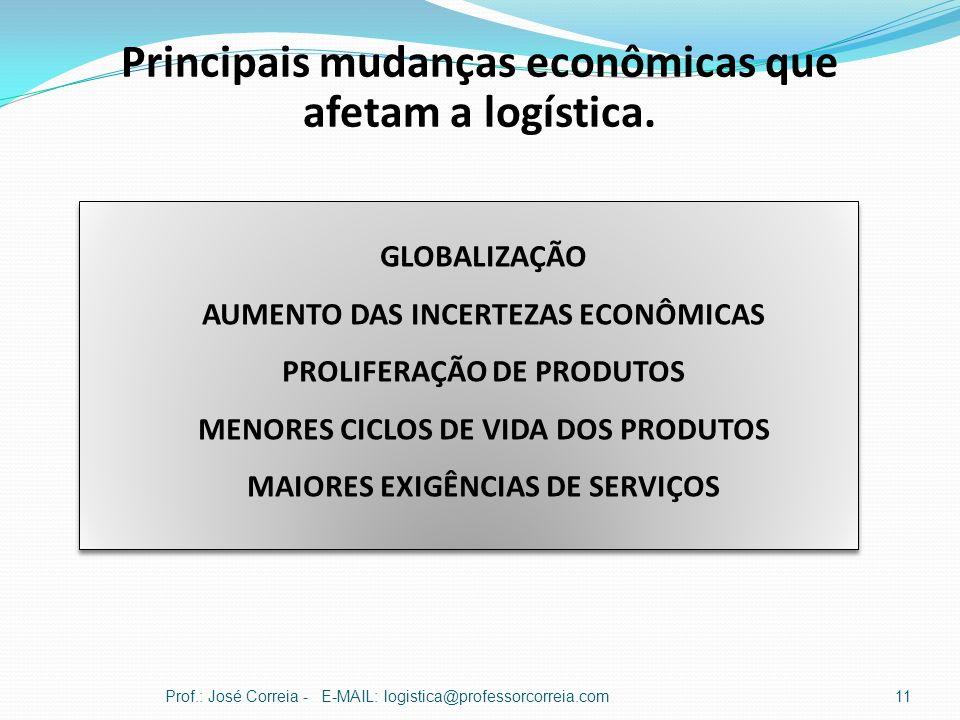 Principais mudanças econômicas que afetam a logística.