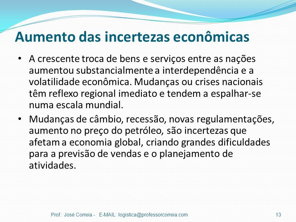 Aumento das incertezas econômicas