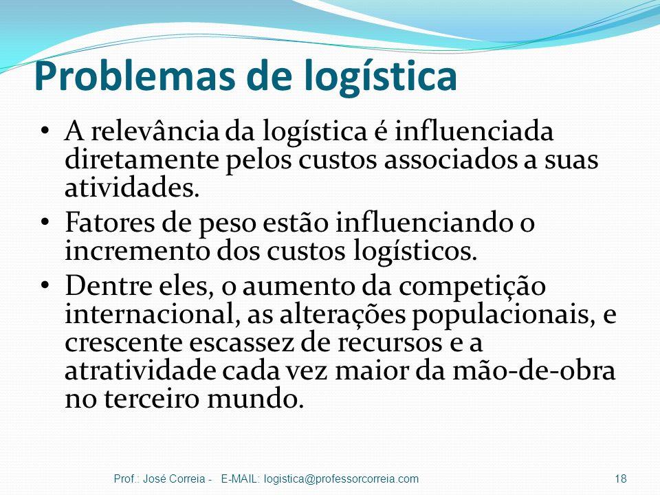 Problemas de logística