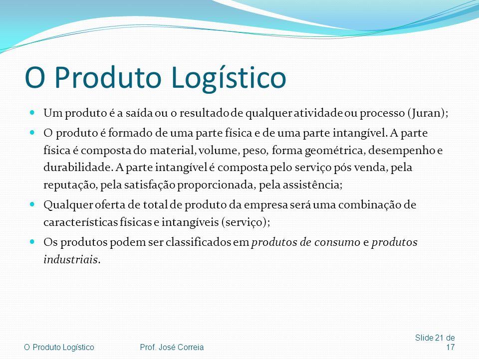 O Produto Logístico Um produto é a saída ou o resultado de qualquer atividade ou processo (Juran);