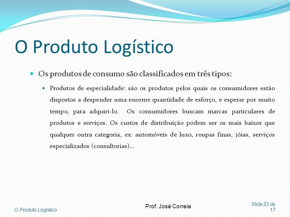 O Produto Logístico Os produtos de consumo são classificados em três tipos: