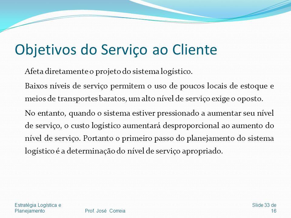 Objetivos do Serviço ao Cliente