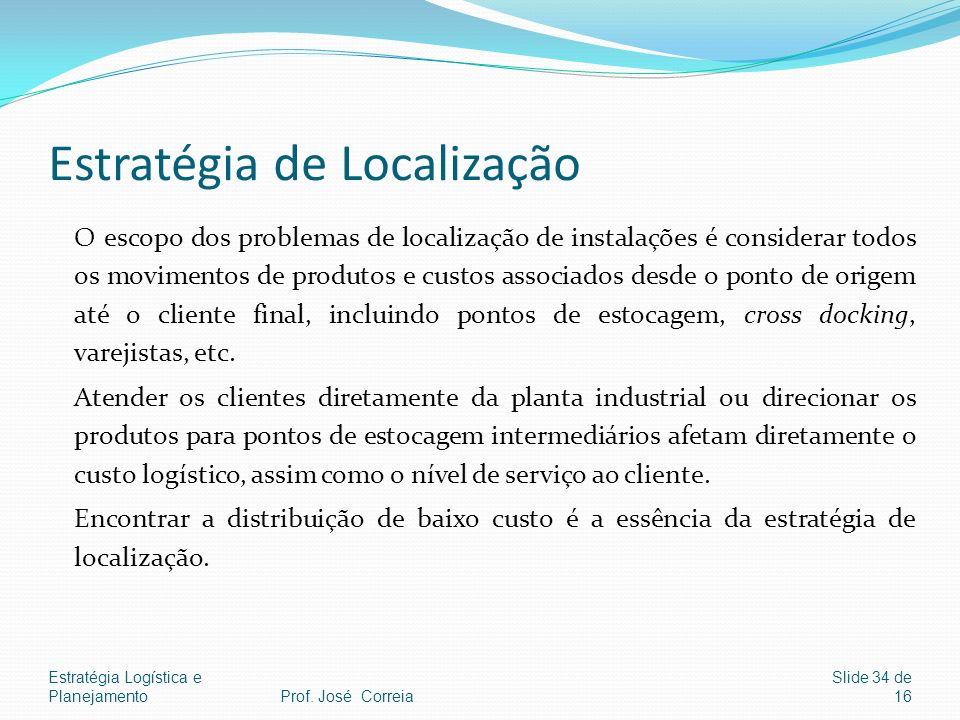 Estratégia de Localização