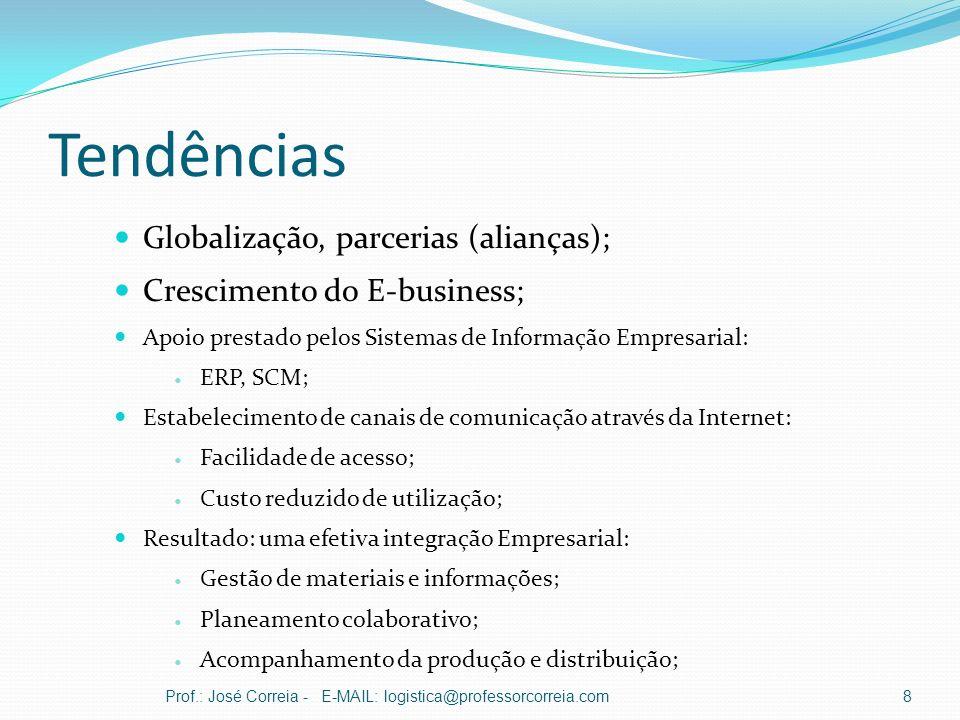 Tendências Globalização, parcerias (alianças);