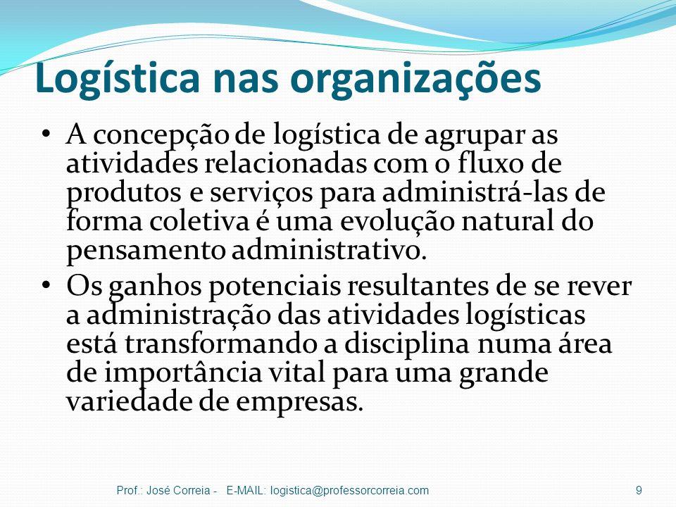 Logística nas organizações