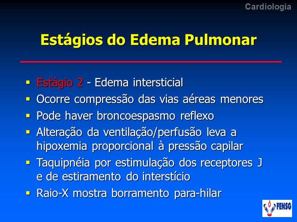 Estágios do Edema Pulmonar