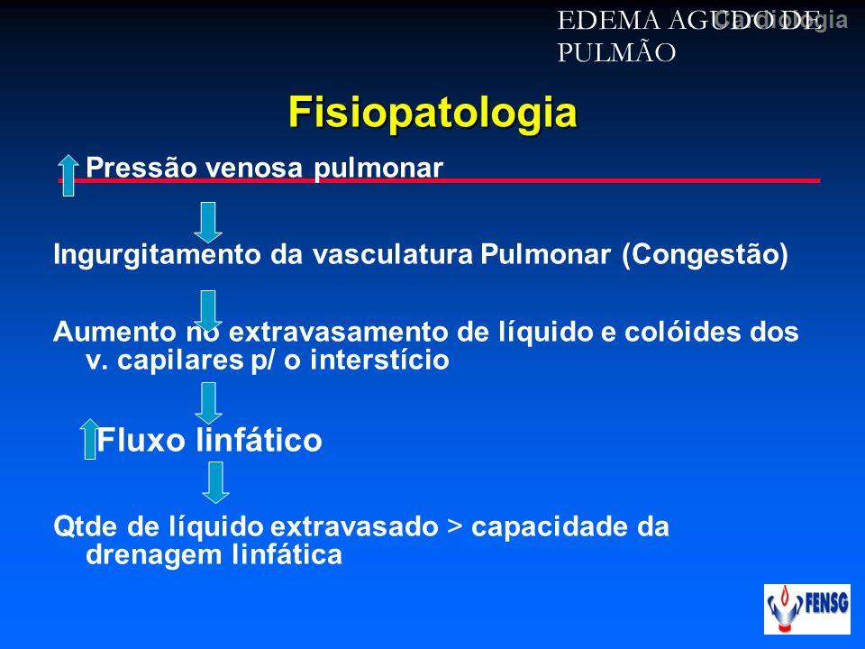 Fisiopatologia Fluxo linfático EDEMA AGUDO DE PULMÃO
