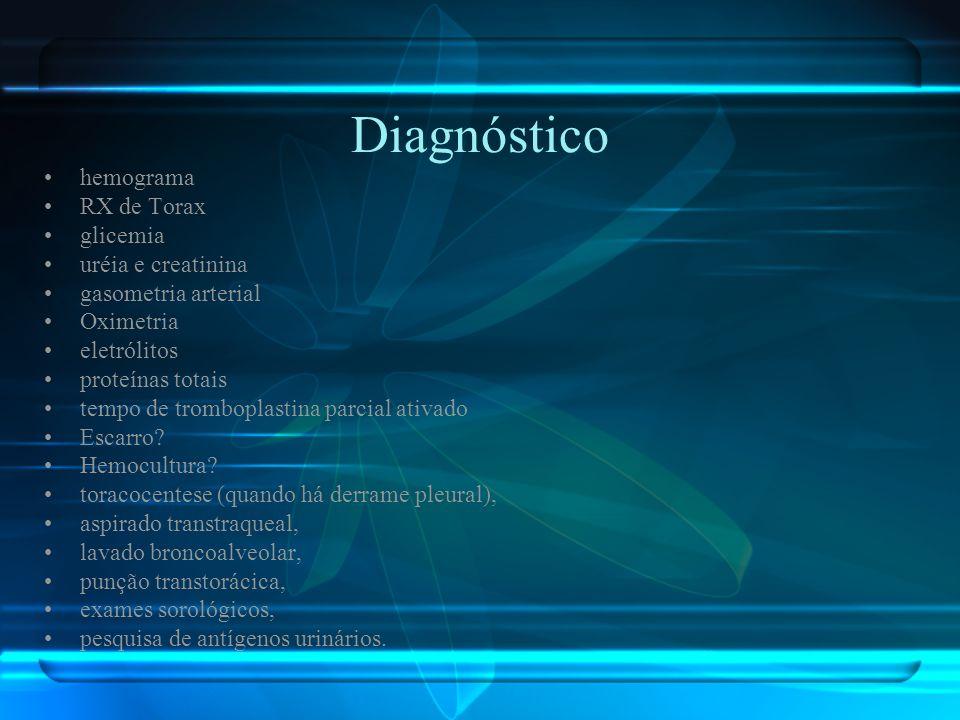 Diagnóstico hemograma RX de Torax glicemia uréia e creatinina