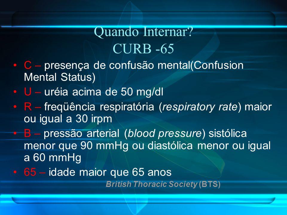 Quando Internar CURB -65 C – presença de confusão mental(Confusion Mental Status) U – uréia acima de 50 mg/dl.