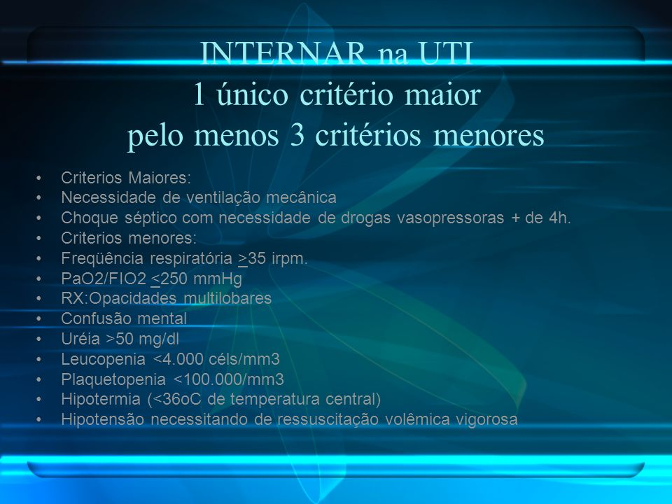 INTERNAR na UTI 1 único critério maior pelo menos 3 critérios menores