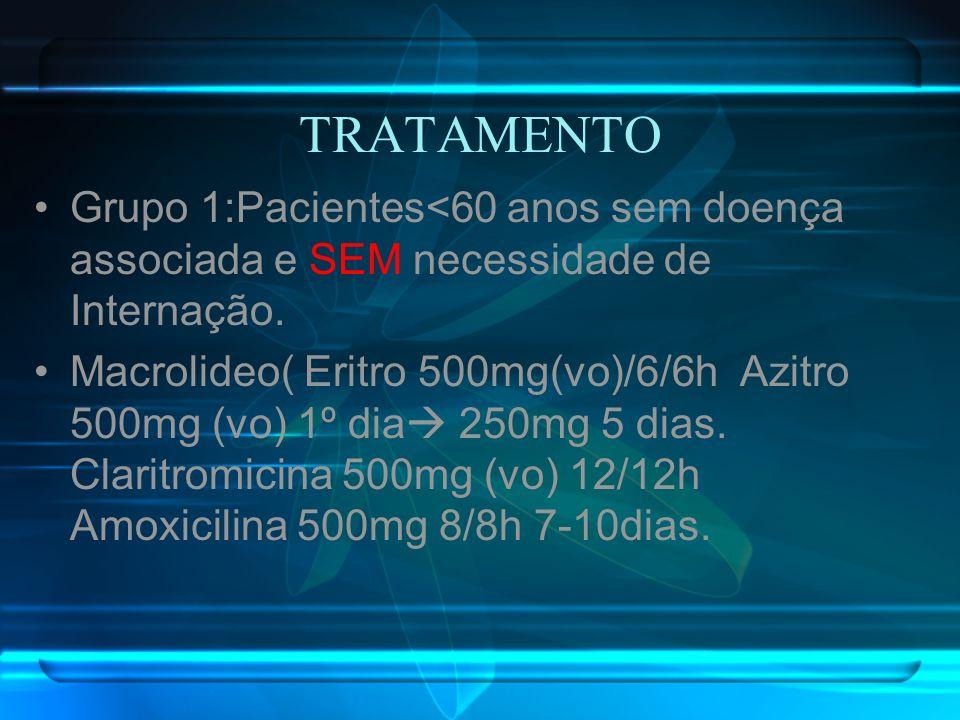 TRATAMENTO Grupo 1:Pacientes<60 anos sem doença associada e SEM necessidade de Internação.